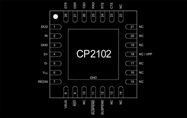 Драйвер cp2102